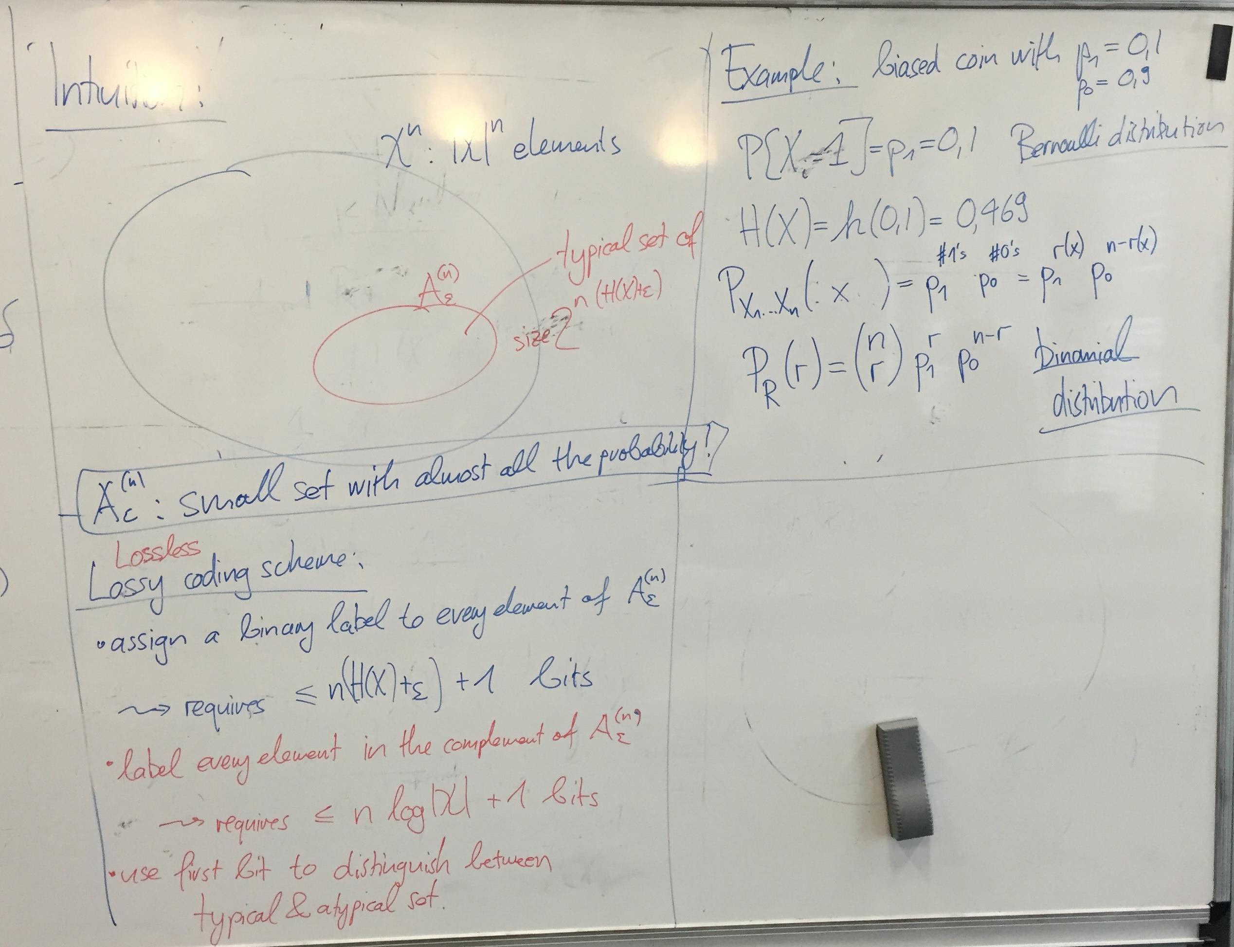Information Theory - UvA course - Fall 2014